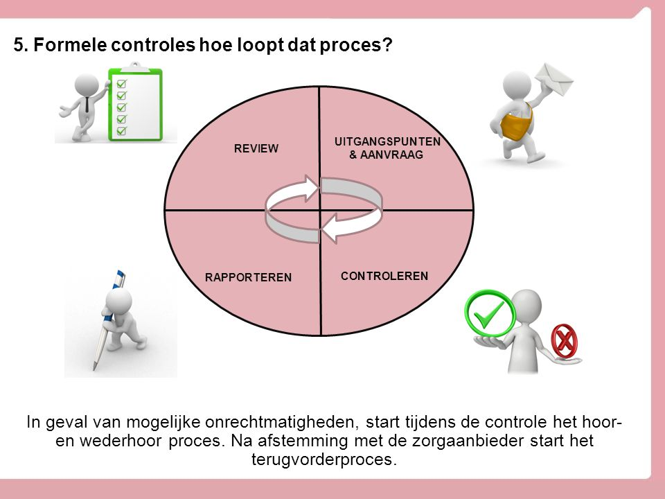 5. Formele controles hoe loopt dat proces
