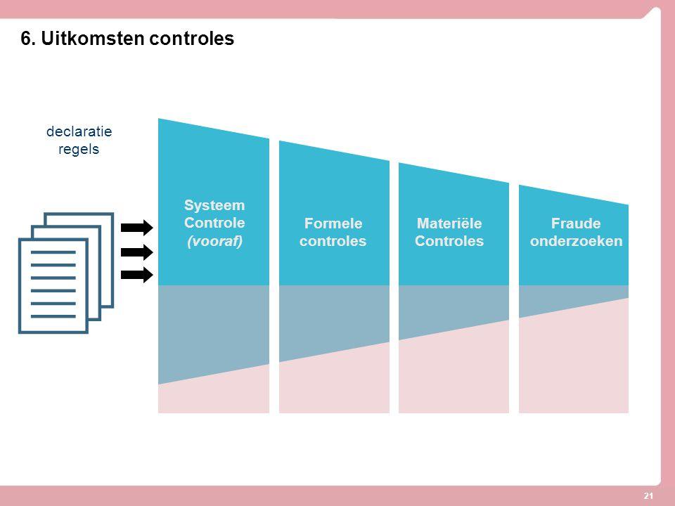  6. Uitkomsten controles declaratie regels Systeem Controle (vooraf)
