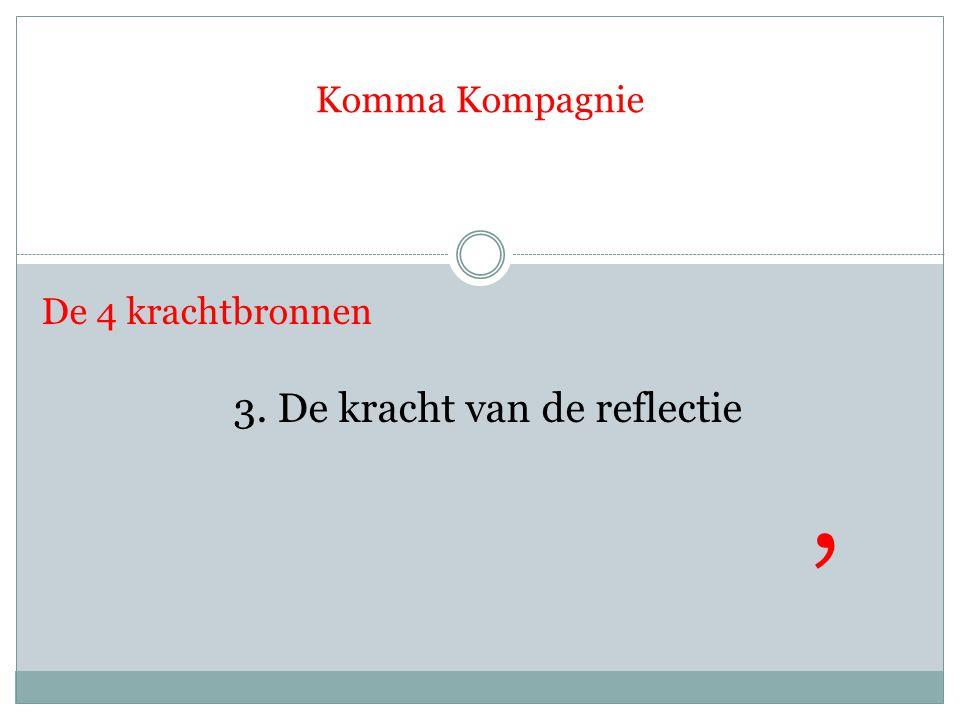 3. De kracht van de reflectie ,