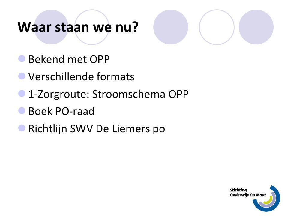 Waar staan we nu Bekend met OPP Verschillende formats