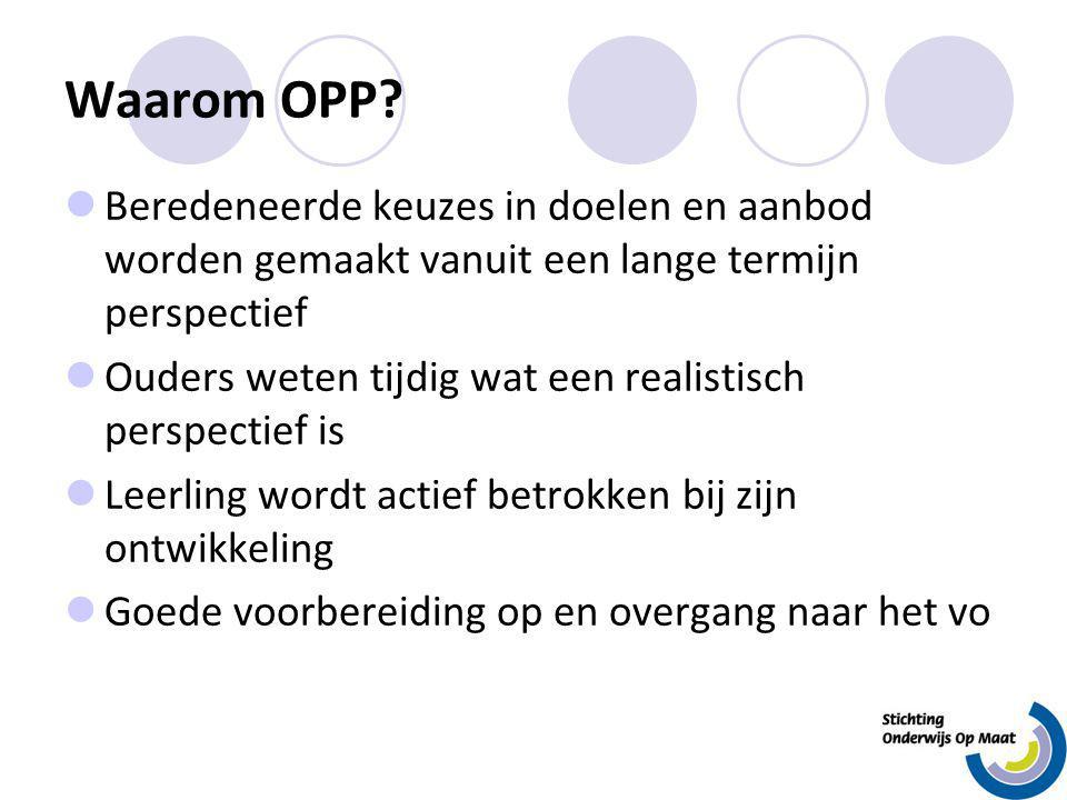 Waarom OPP Beredeneerde keuzes in doelen en aanbod worden gemaakt vanuit een lange termijn perspectief.
