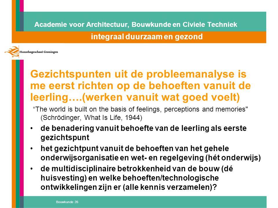 Academie voor Architectuur, Bouwkunde en Civiele Techniek