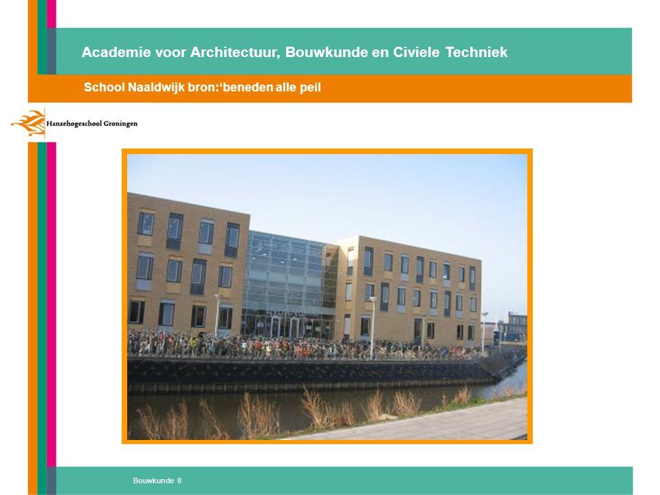 School Naaldwijk bron:'beneden alle peil