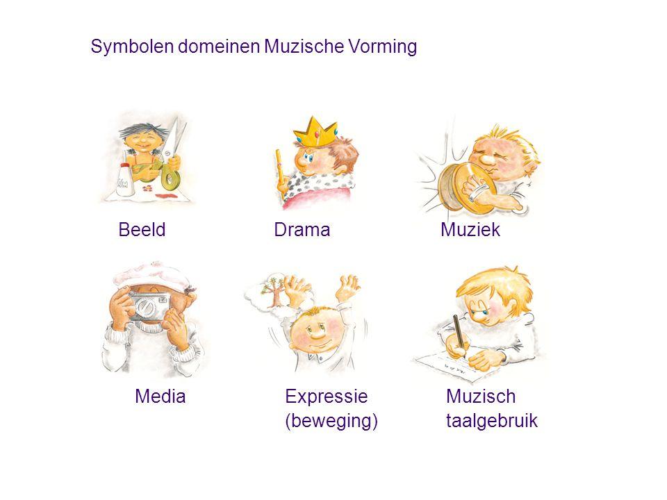 Symbolen domeinen Muzische Vorming