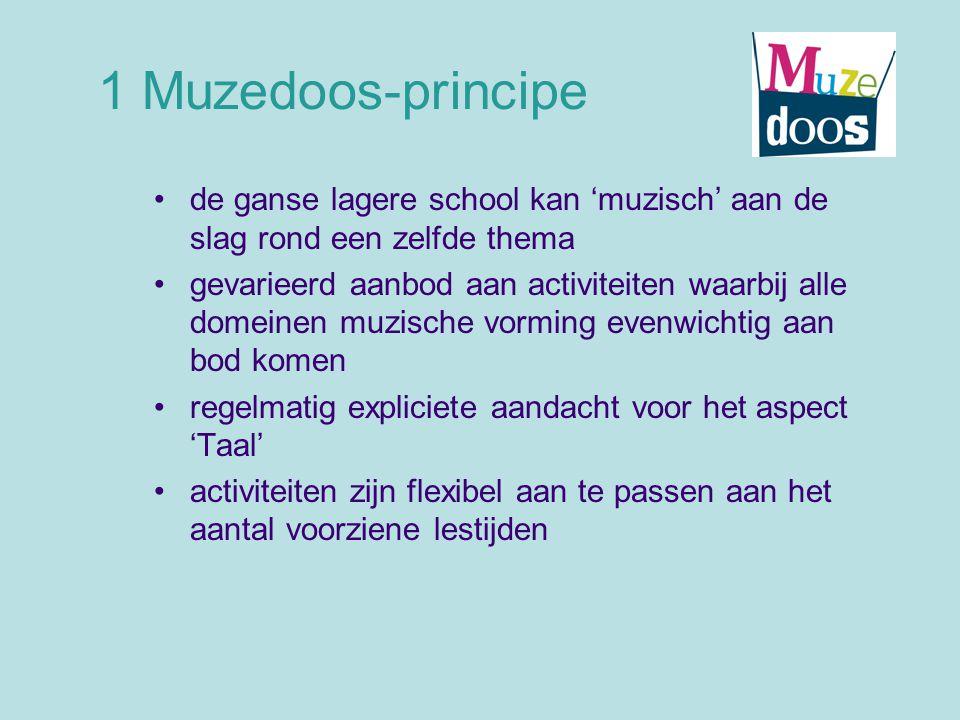 1 Muzedoos-principe de ganse lagere school kan 'muzisch' aan de slag rond een zelfde thema.