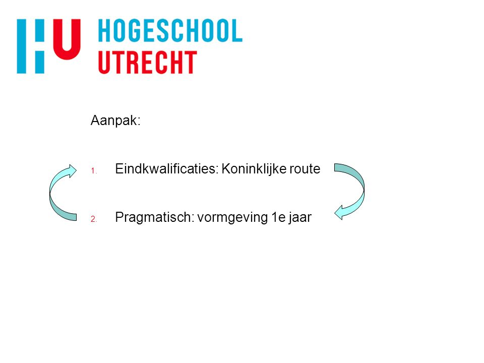 Aanpak: Eindkwalificaties: Koninklijke route Pragmatisch: vormgeving 1e jaar