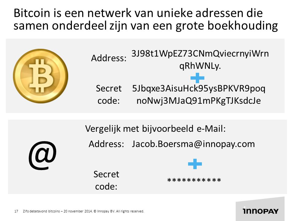 Bitcoin is een netwerk van unieke adressen die samen onderdeel zijn van een grote boekhouding
