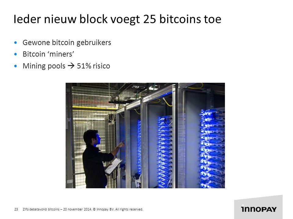 Ieder nieuw block voegt 25 bitcoins toe