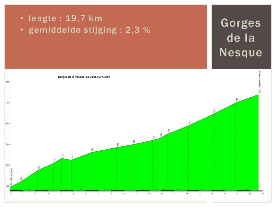 lengte : 19,7 km Gorges de la Nesque gemiddelde stijging : 2,3 %