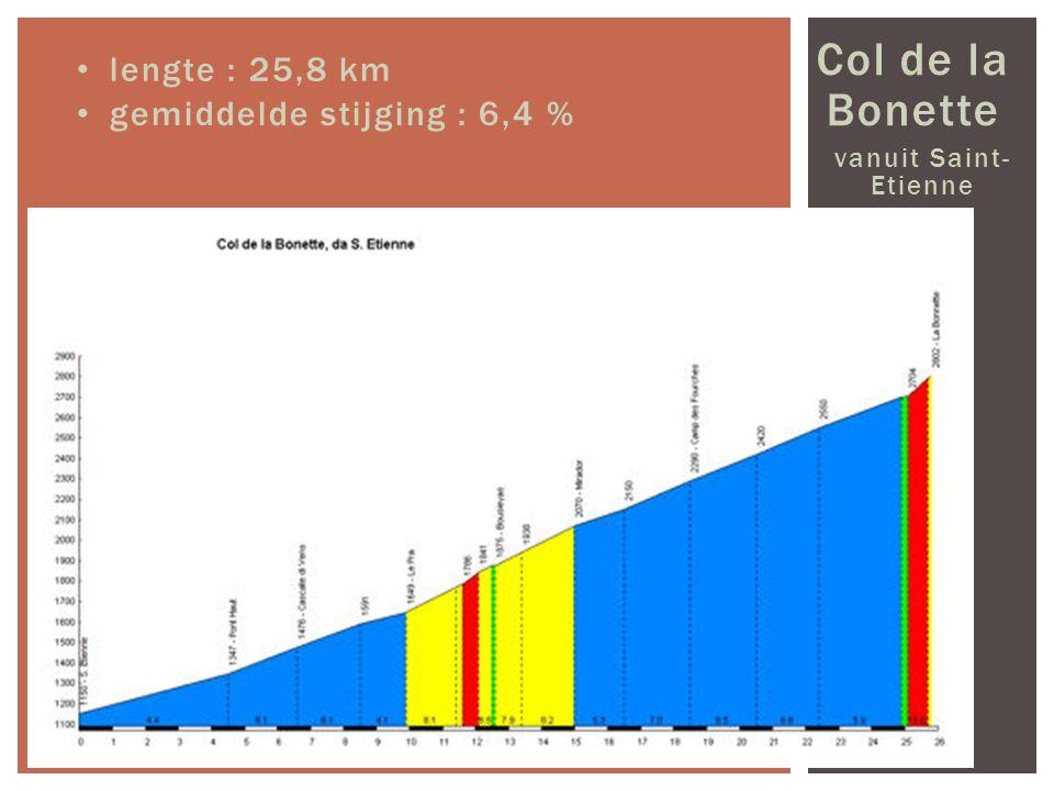 Col de la Bonette lengte : 25,8 km gemiddelde stijging : 6,4 %