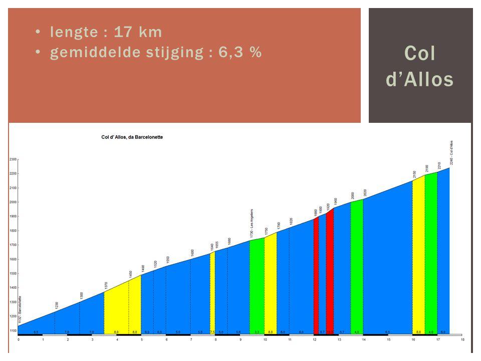 lengte : 17 km Col d'Allos gemiddelde stijging : 6,3 %