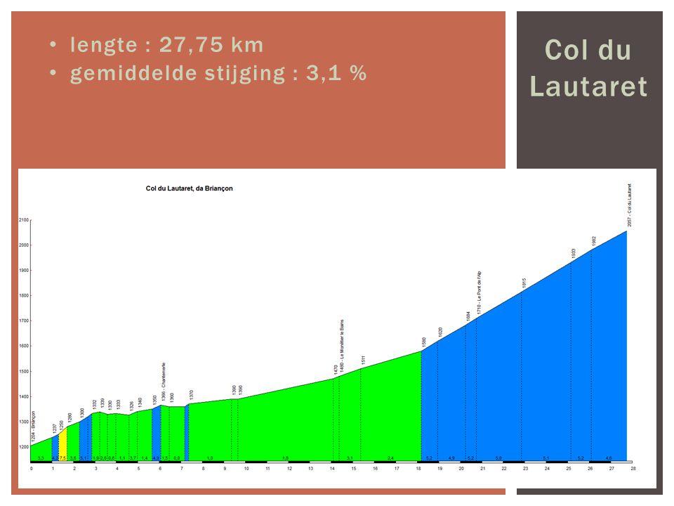 lengte : 27,75 km Col du Lautaret gemiddelde stijging : 3,1 %