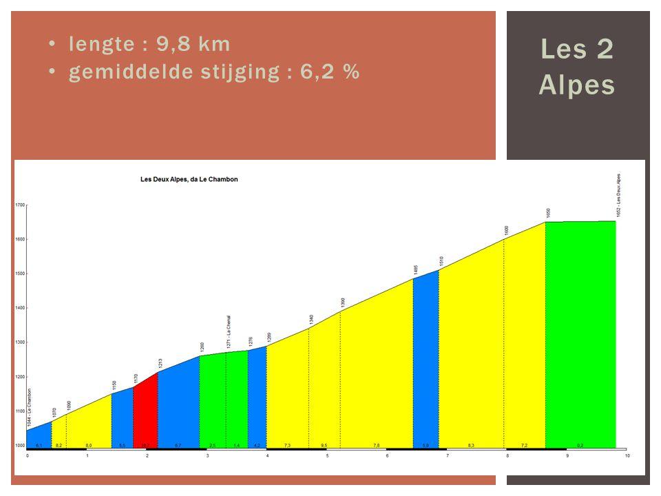 lengte : 9,8 km Les 2 Alpes gemiddelde stijging : 6,2 %