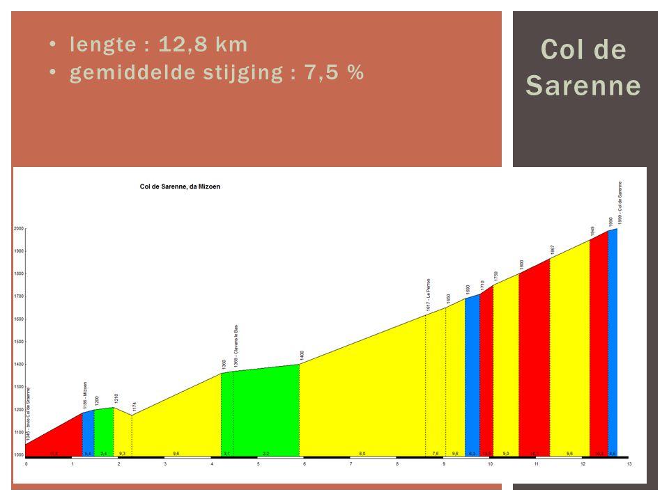 lengte : 12,8 km Col de Sarenne gemiddelde stijging : 7,5 %