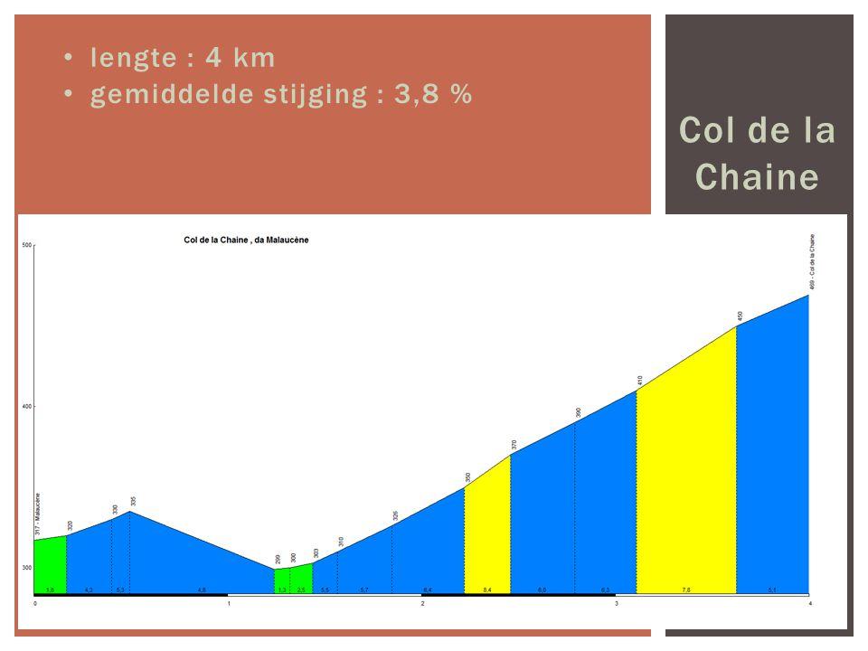 lengte : 4 km gemiddelde stijging : 3,8 % Col de la Chaine