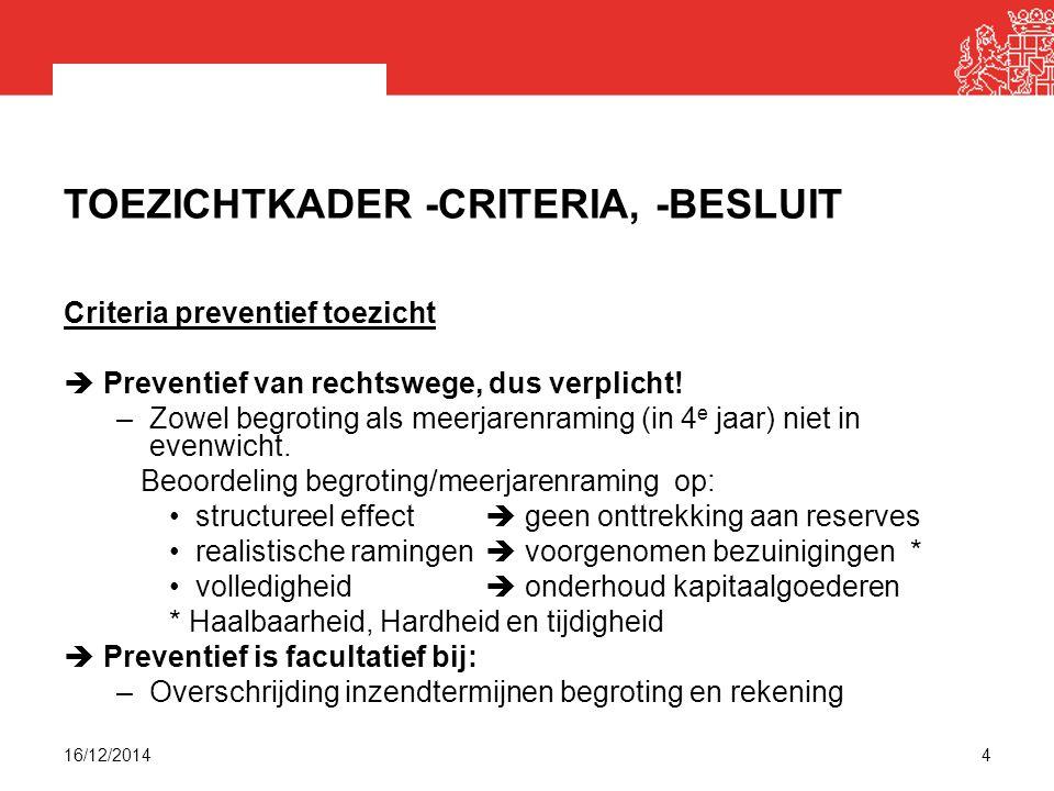 Toezichtkader -criteria, -besluit