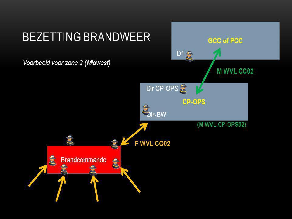 Bezetting brandweer GCC of PCC D1 Voorbeeld voor zone 2 (Midwest)