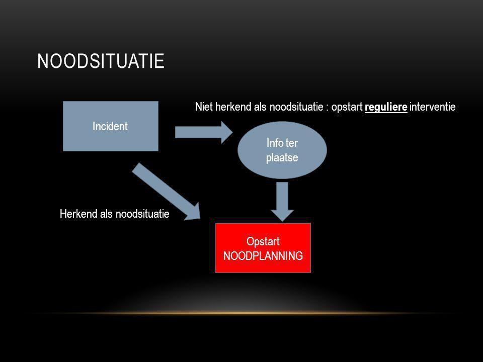 Noodsituatie Niet herkend als noodsituatie : opstart reguliere interventie. Incident. Info ter plaatse.