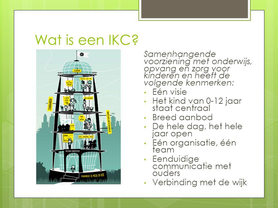 Wat is een IKC Samenhangende voorziening met onderwijs, opvang en zorg voor kinderen en heeft de volgende kenmerken: