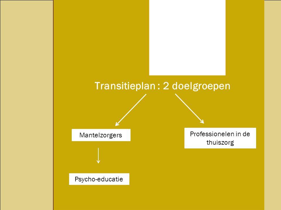Transitieplan : 2 doelgroepen
