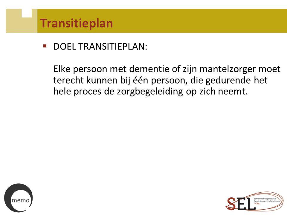 Transitieplan
