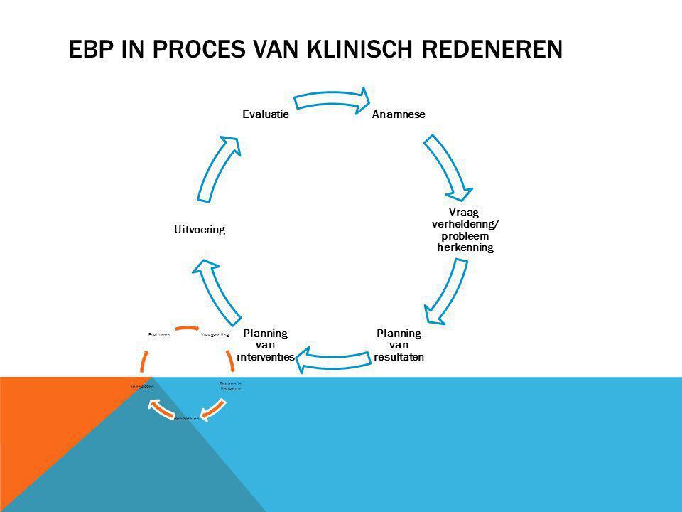 EBP in proces van klinisch redeneren