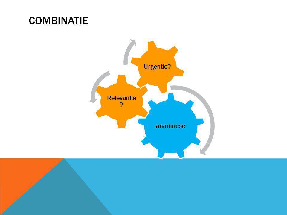 Combinatie anamnese Relevantie Urgentie