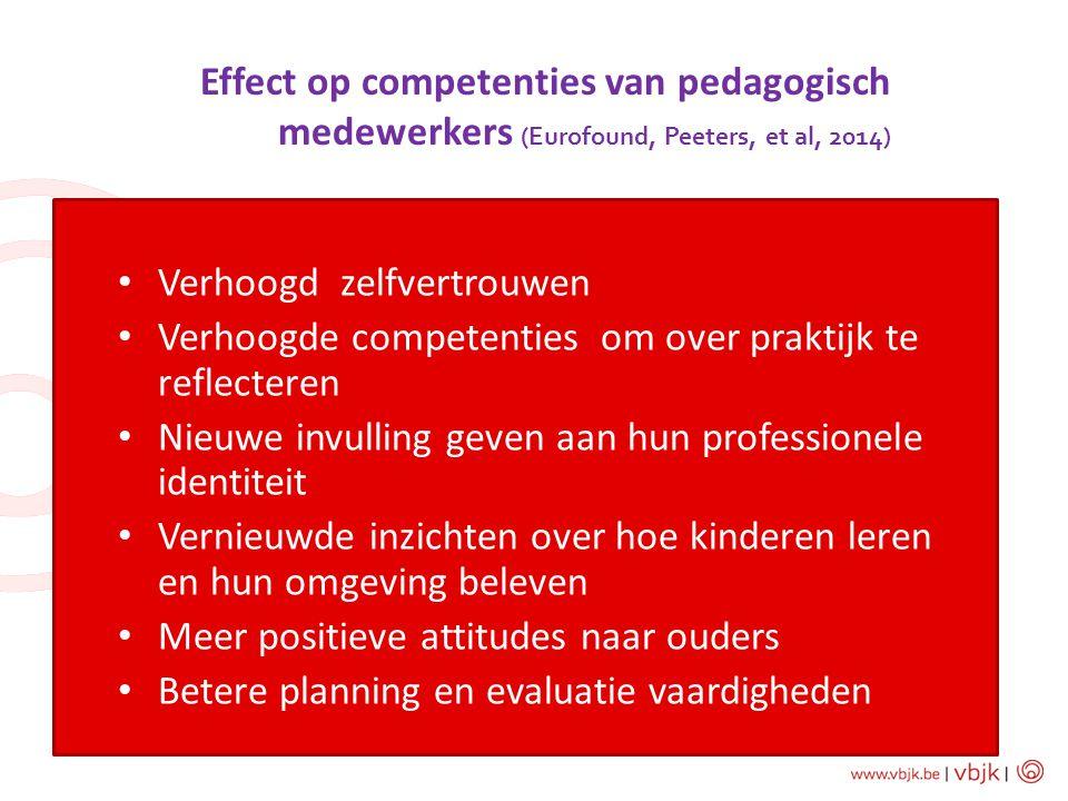 Effect op competenties van pedagogisch medewerkers (Eurofound, Peeters, et al, 2014) Effects of CPD initiatives