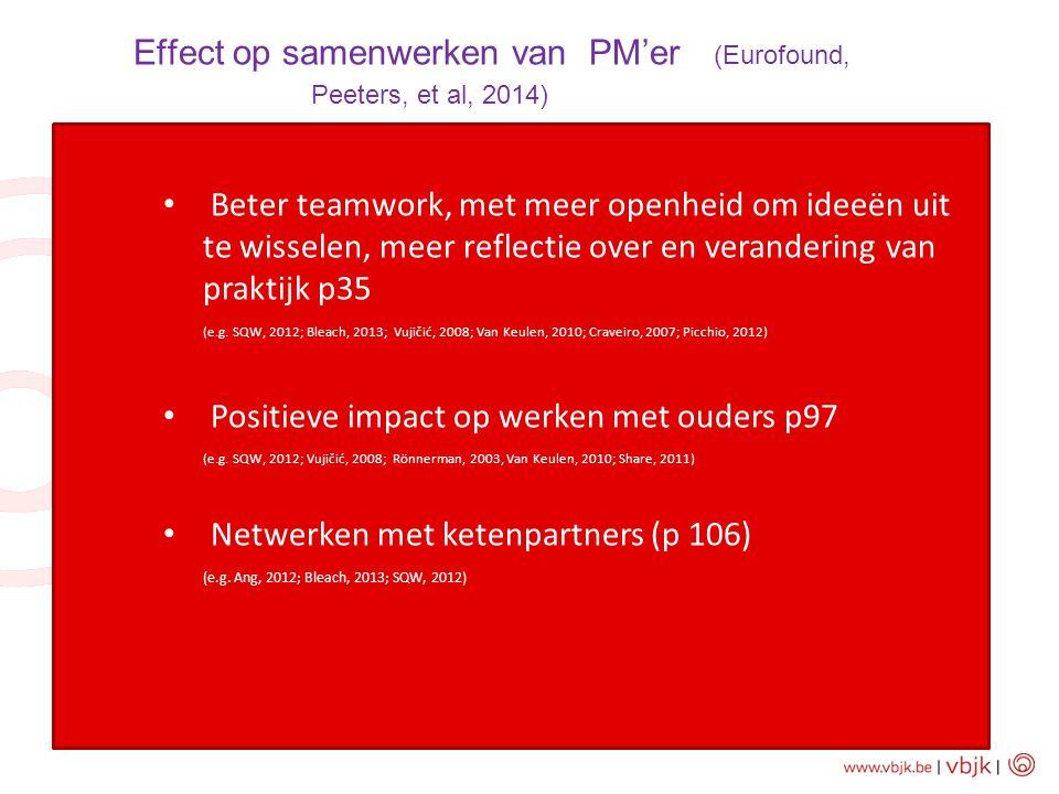Positieve impact op werken met ouders p97