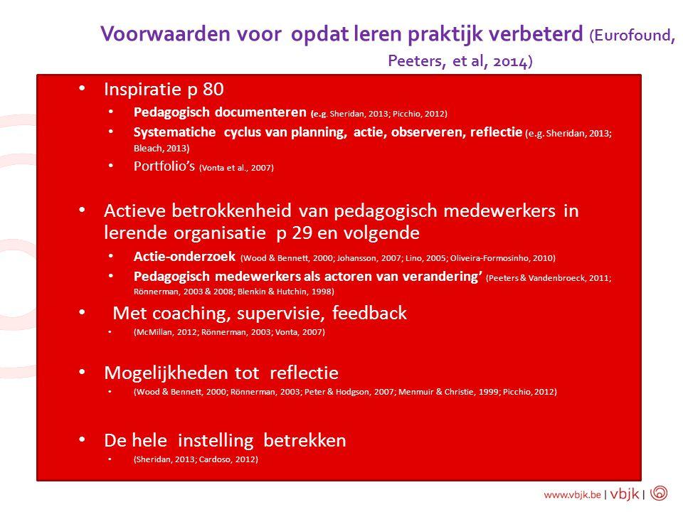 Voorwaarden voor opdat leren praktijk verbeterd (Eurofound, Peeters, et al, 2014) of CPD initiatives