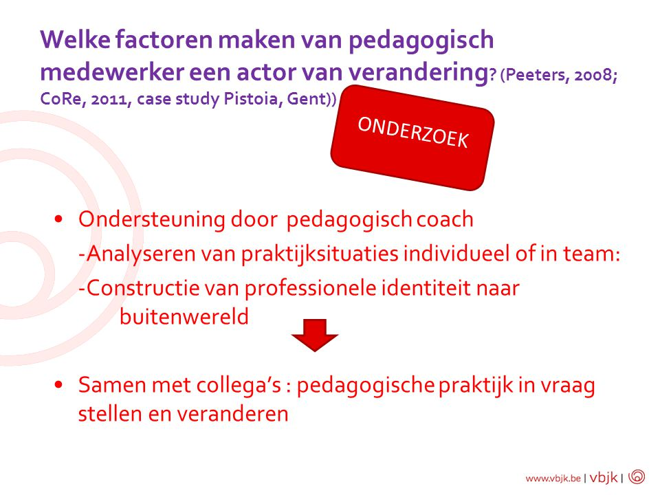 Welke factoren maken van pedagogisch medewerker een actor van verandering (Peeters, 2008; CoRe, 2011, case study Pistoia, Gent))