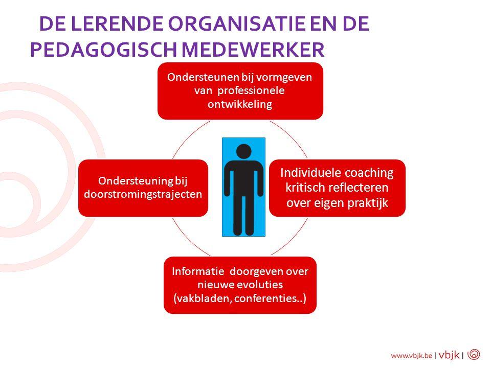 de lerende organisatie en de Pedagogisch Medewerker