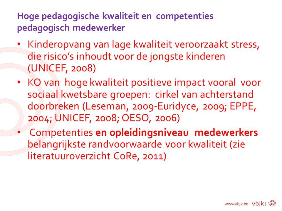 Hoge pedagogische kwaliteit en competenties pedagogisch medewerker