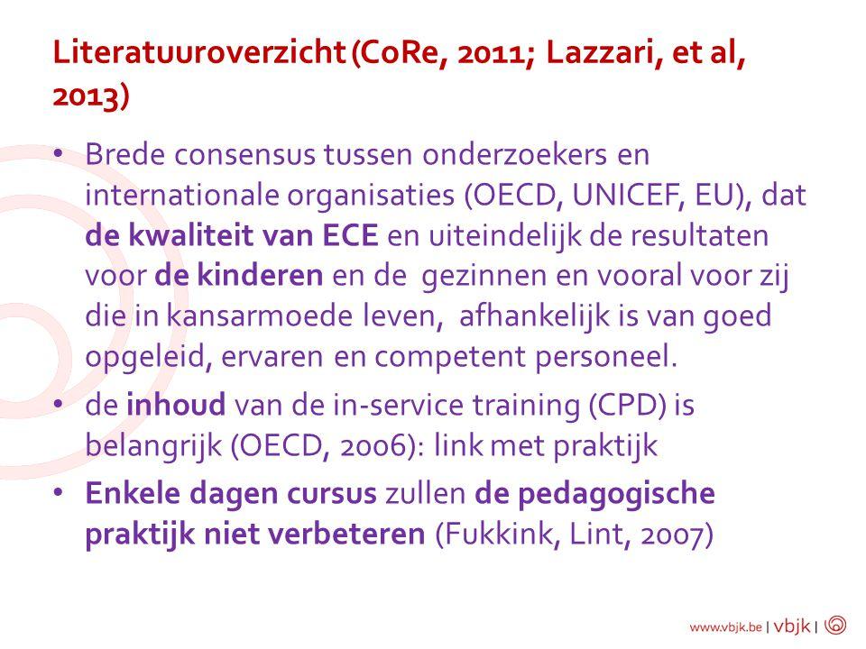 Literatuuroverzicht (CoRe, 2011; Lazzari, et al, 2013)