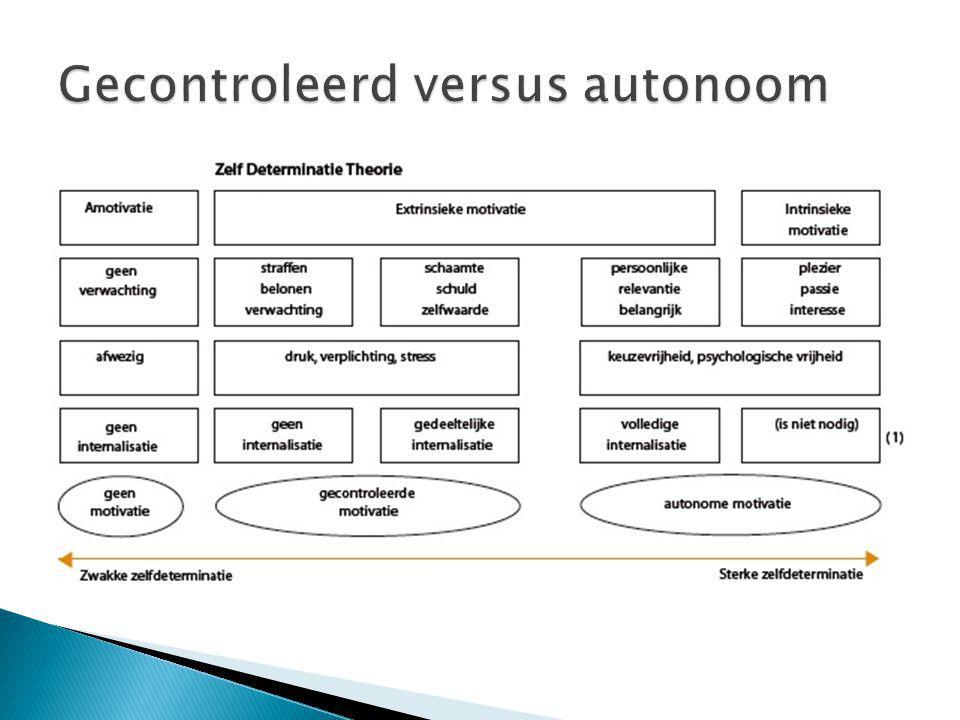 Gecontroleerd versus autonoom