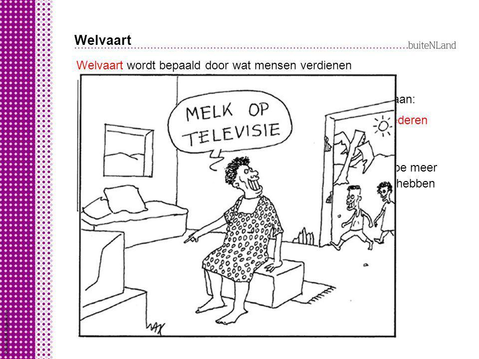 Welvaart Welvaart wordt bepaald door wat mensen verdienen