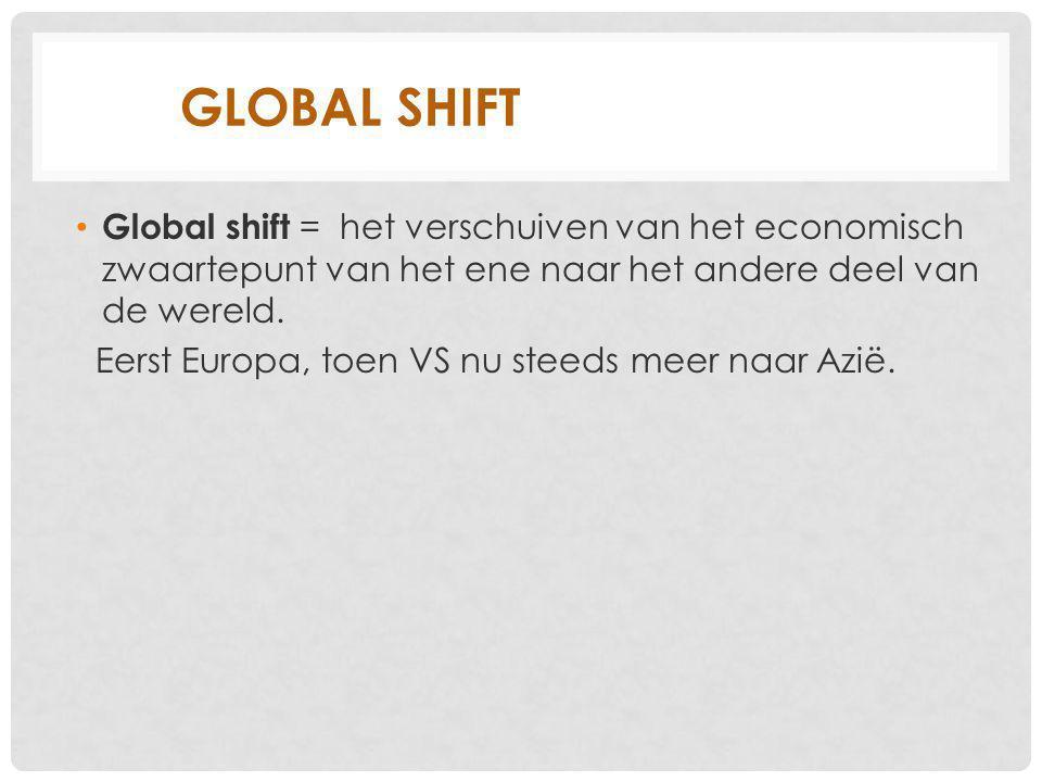 Global shift Global shift = het verschuiven van het economisch zwaartepunt van het ene naar het andere deel van de wereld.