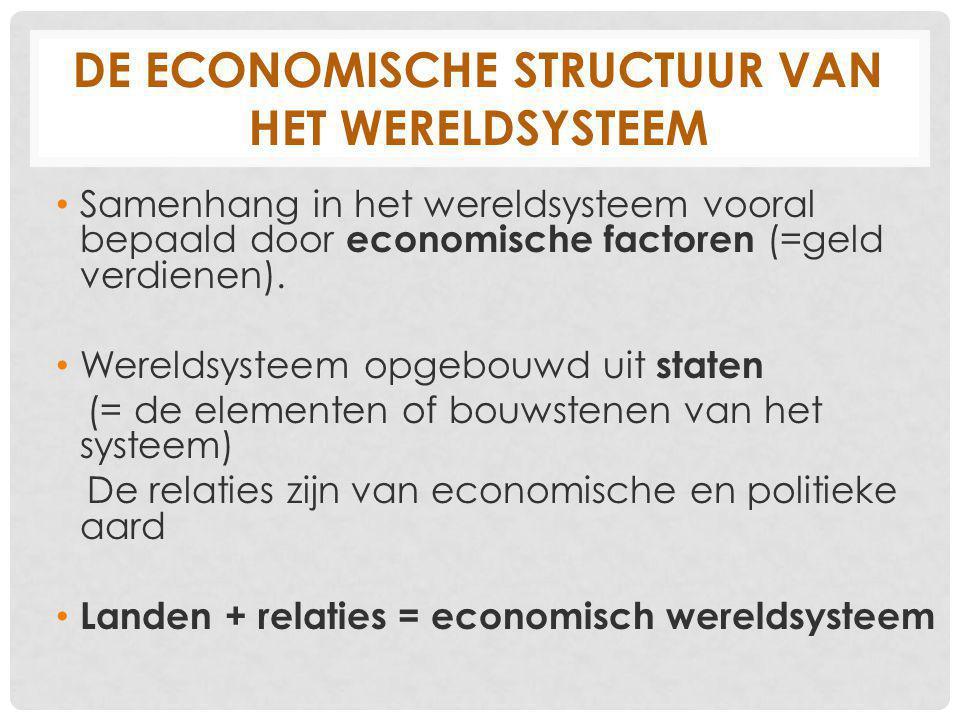 De economische structuur van het wereldsysteem