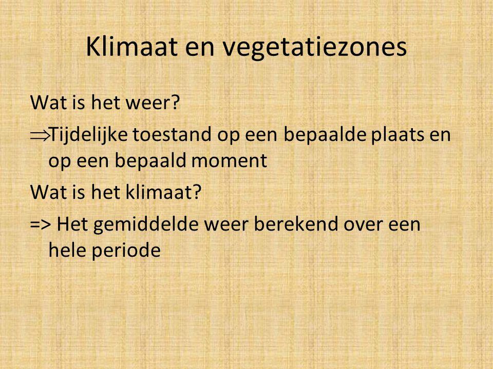Klimaat en vegetatiezones