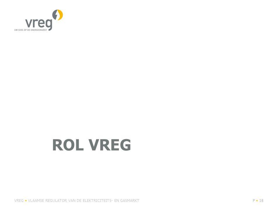 ROL VREG VREG • VLAAMSE REGULATOR VAN DE ELEKTRICITEITS- EN GASMARKT