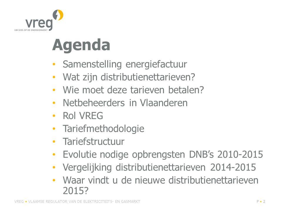 Agenda Samenstelling energiefactuur Wat zijn distributienettarieven