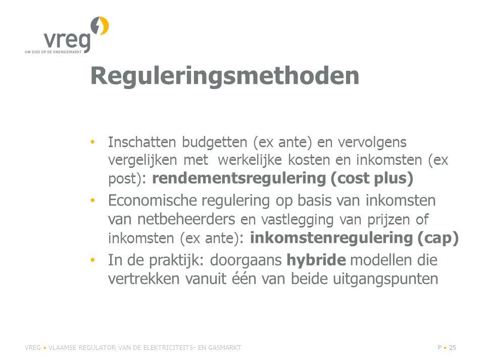 Reguleringsmethoden