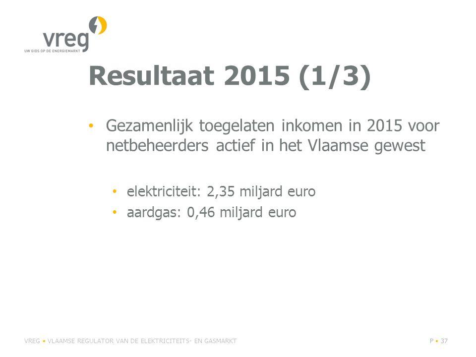 Resultaat 2015 (1/3) Gezamenlijk toegelaten inkomen in 2015 voor netbeheerders actief in het Vlaamse gewest.