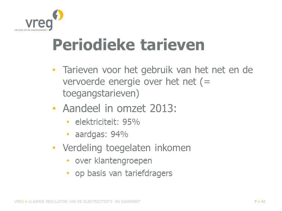 Periodieke tarieven Aandeel in omzet 2013: