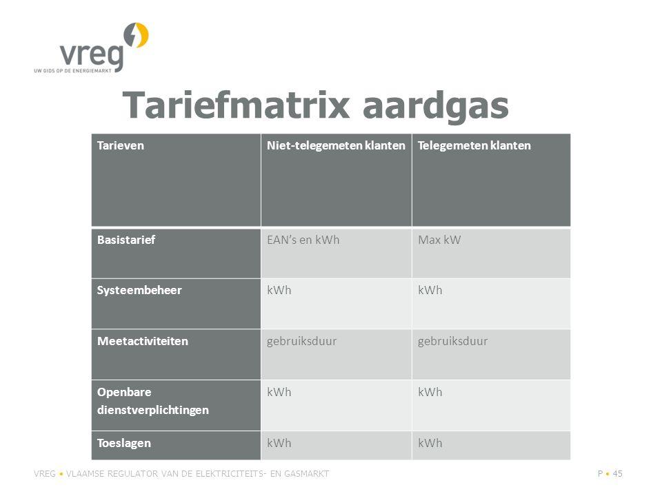 Tariefmatrix aardgas Tarieven Niet-telegemeten klanten