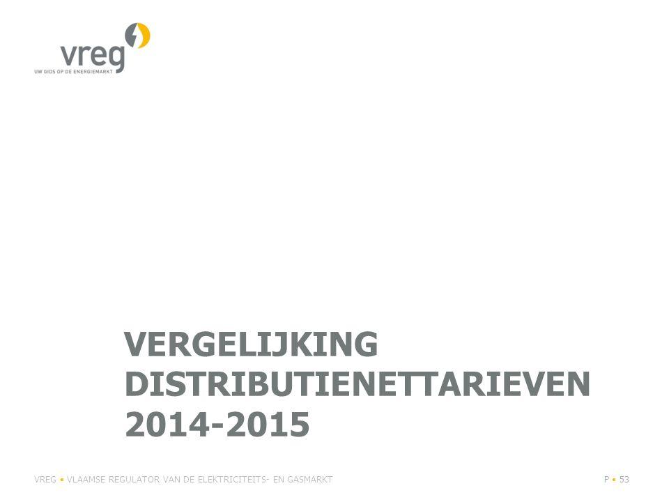 Vergelijking distributienettarieven 2014-2015