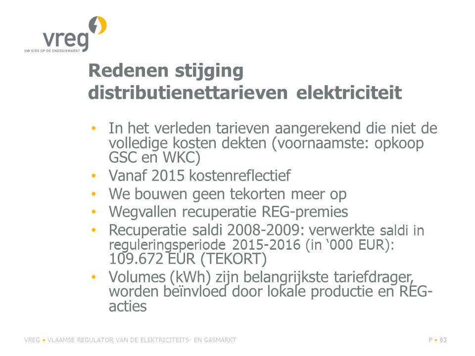 Redenen stijging distributienettarieven elektriciteit