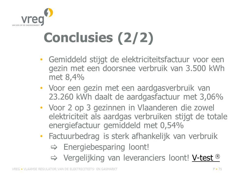 Conclusies (2/2) Gemiddeld stijgt de elektriciteitsfactuur voor een gezin met een doorsnee verbruik van 3.500 kWh met 8,4%