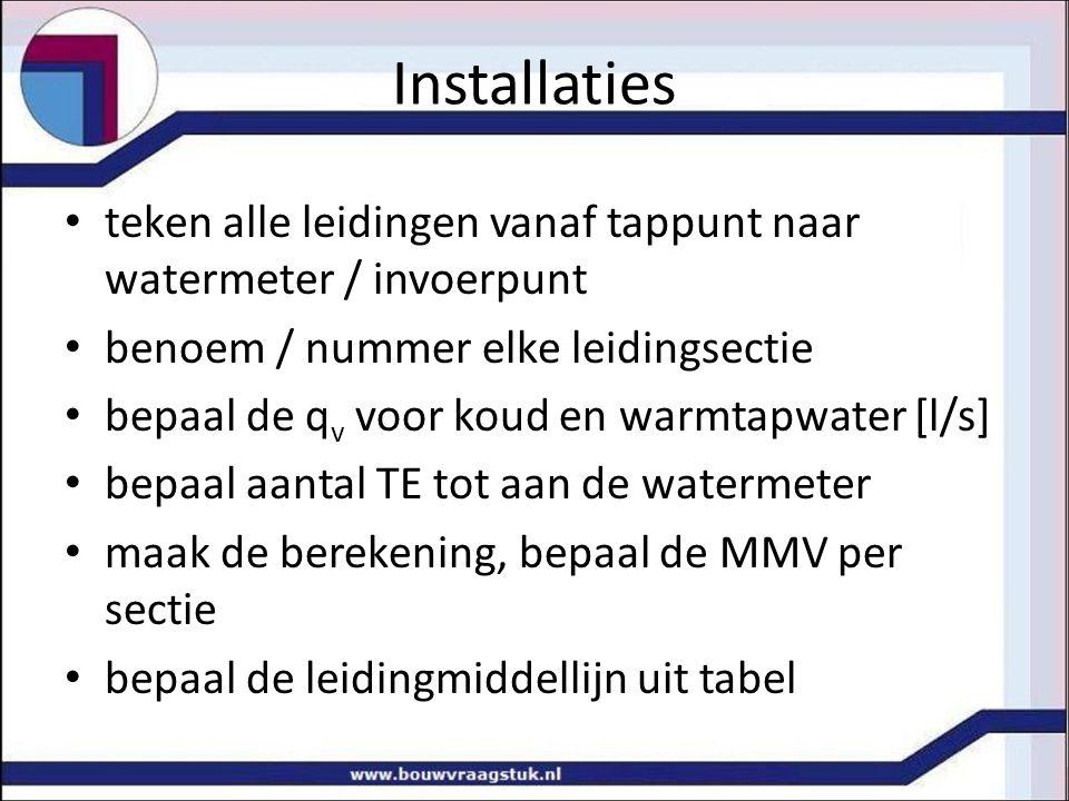 Installaties teken alle leidingen vanaf tappunt naar watermeter / invoerpunt. benoem / nummer elke leidingsectie.