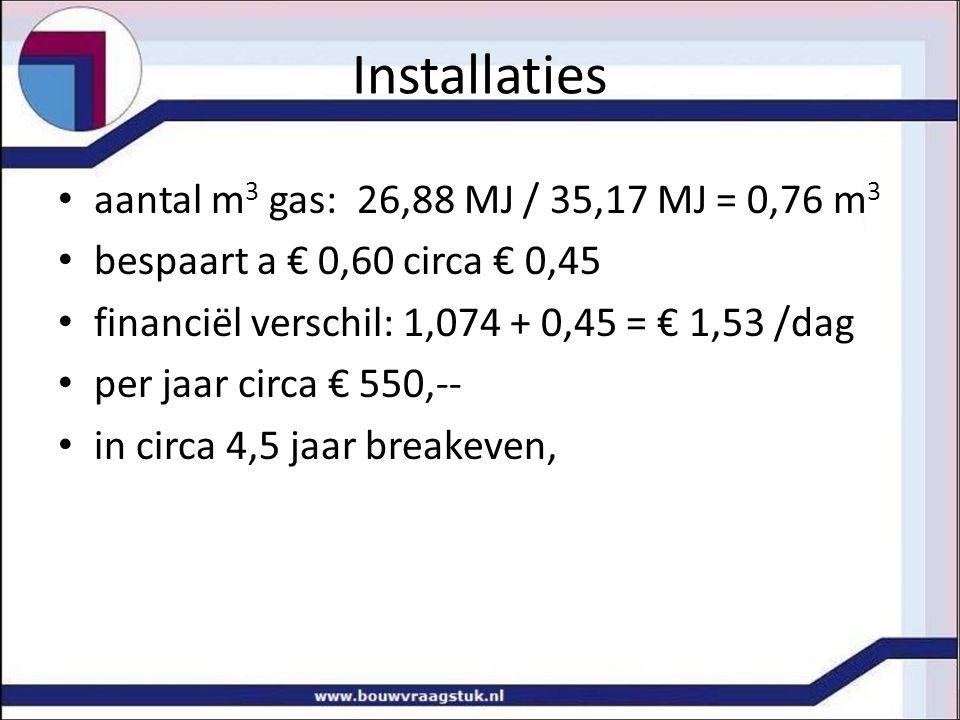 Installaties aantal m3 gas: 26,88 MJ / 35,17 MJ = 0,76 m3